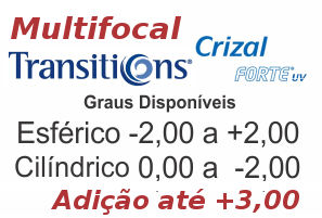 4f979e031da98 Lente Multifocal Transitions Crizal Forte grau Esf. -2